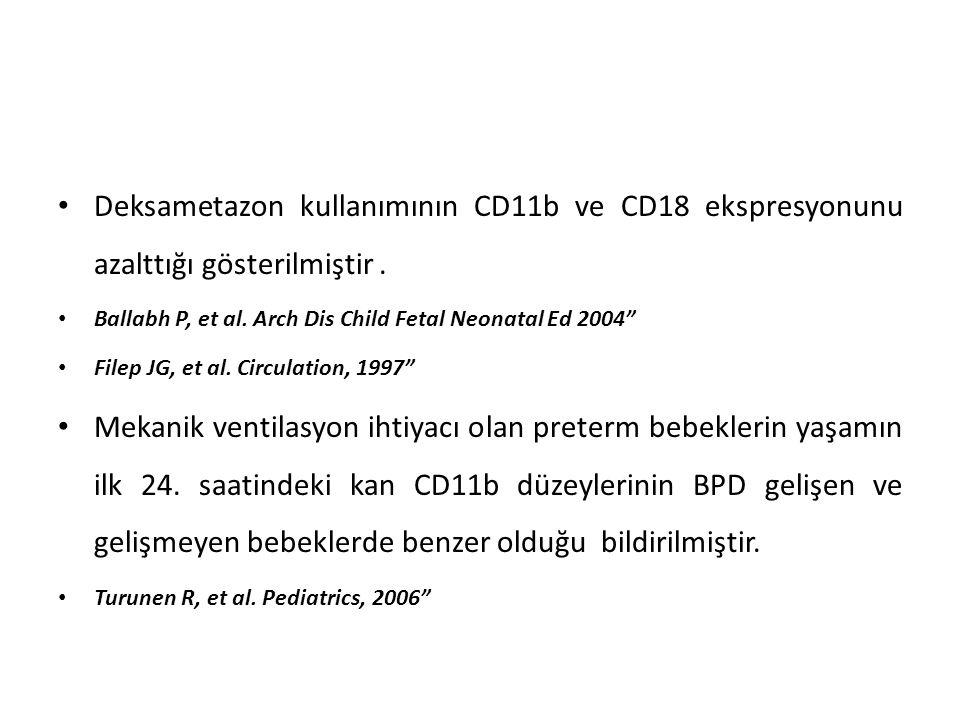 """Deksametazon kullanımının CD11b ve CD18 ekspresyonunu azalttığı gösterilmiştir. Ballabh P, et al. Arch Dis Child Fetal Neonatal Ed 2004"""" Filep JG, et"""