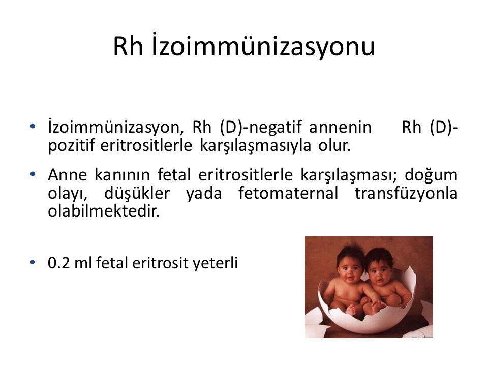 Rh İzoimmünizasyonu İzoimmünizasyon, Rh (D)-negatif annenin Rh (D)- pozitif eritrositlerle karşılaşmasıyla olur. Anne kanının fetal eritrositlerle kar