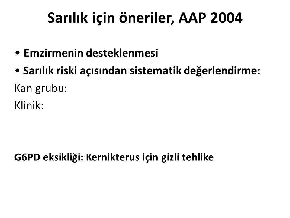 Sarılık için öneriler, AAP 2004 Emzirmenin desteklenmesi Sarılık riski açısından sistematik değerlendirme: Kan grubu: Klinik: G6PD eksikliği: Kernikte
