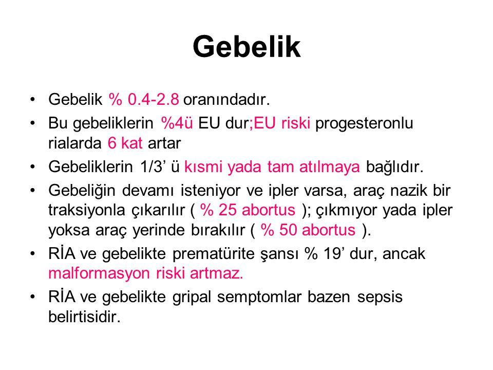 Gebelik Gebelik % 0.4-2.8 oranındadır. Bu gebeliklerin %4ü EU dur;EU riski progesteronlu rialarda 6 kat artar Gebeliklerin 1/3' ü kısmi yada tam atılm