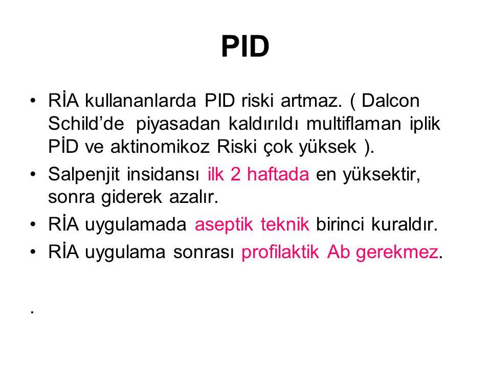 PID RİA kullananlarda PID riski artmaz. ( Dalcon Schild'de piyasadan kaldırıldı multiflaman iplik PİD ve aktinomikoz Riski çok yüksek ). Salpenjit ins