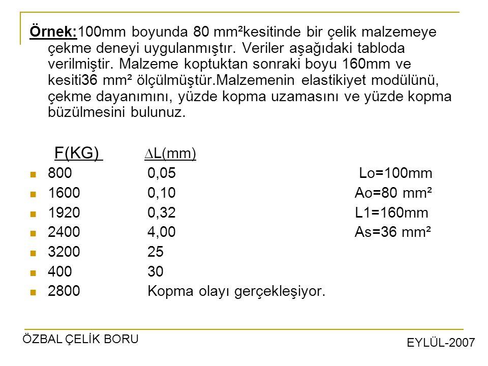 EYLÜL-2007 ÖZBAL ÇELİK BORU Örnek:100mm boyunda 80 mm²kesitinde bir çelik malzemeye çekme deneyi uygulanmıştır.