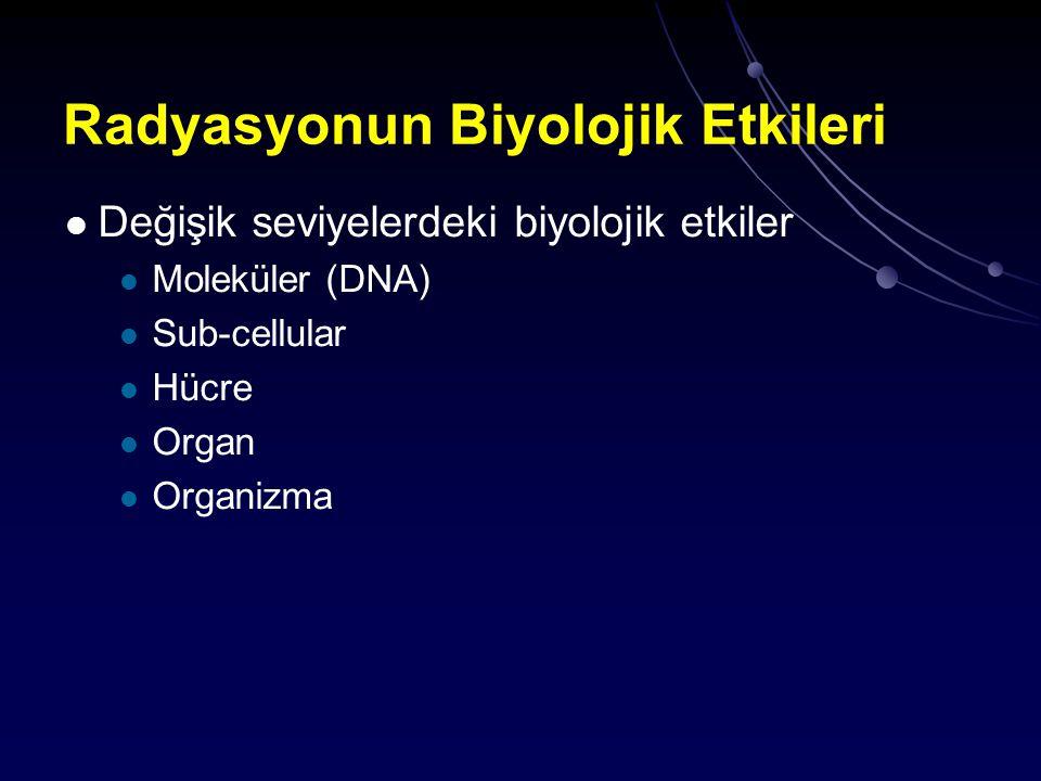 Moleküler Düzeydeki Etkiler Fiziksel evre İyonizasyon yoluyla oluşan enerji transferi 10 -15 s de gerçekleşir Kimyasal evre İyonlaştırılmış ve uyarılmış su molekülleri- atomları üzerinden reaktif kimyasal bileşikler (radikal) oluşur (10 -3 - 10 -5 s) Biyolojik evre Direk ve İndirek olarak etkilenir DNA hasarı ve sonuçları saatler, günler, yıllar ve hatta nesiller alır