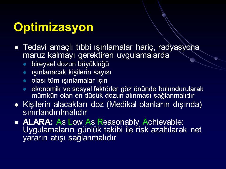 Optimizasyon Tedavi amaçlı tıbbi ışınlamalar hariç, radyasyona maruz kalmayı gerektiren uygulamalarda bireysel dozun büyüklüğü ışınlanacak kişilerin s