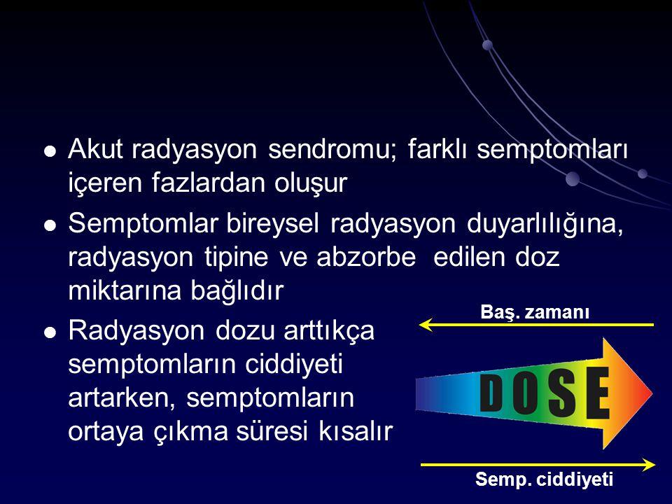 Akut radyasyon sendromu; farklı semptomları içeren fazlardan oluşur Semptomlar bireysel radyasyon duyarlılığına, radyasyon tipine ve abzorbe edilen do