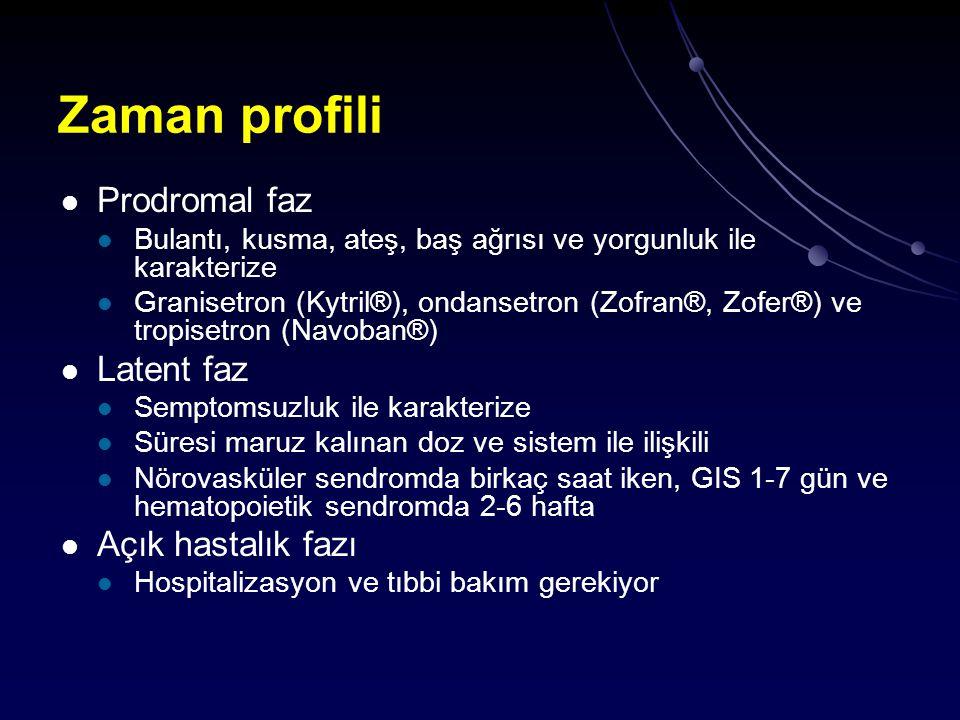 Zaman profili Prodromal faz Bulantı, kusma, ateş, baş ağrısı ve yorgunluk ile karakterize Granisetron (Kytril®), ondansetron (Zofran®, Zofer®) ve trop