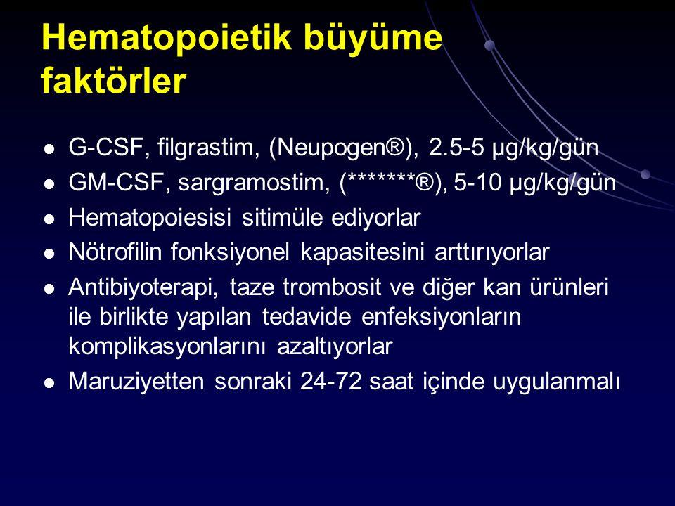 Hematopoietik büyüme faktörler G-CSF, filgrastim, (Neupogen®), 2.5-5 μg/kg/gün GM-CSF, sargramostim, (*******®), 5-10 μg/kg/gün Hematopoiesisi sitimül