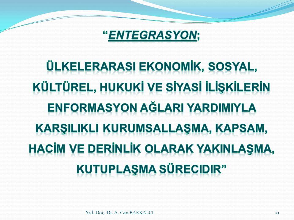 Yrd. Doç. Dr. A. Can BAKKALCI21