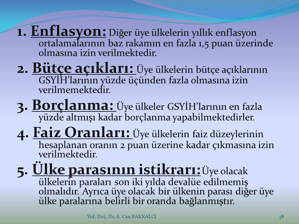 Yrd. Doç. Dr. A. Can BAKKALCI38 1.
