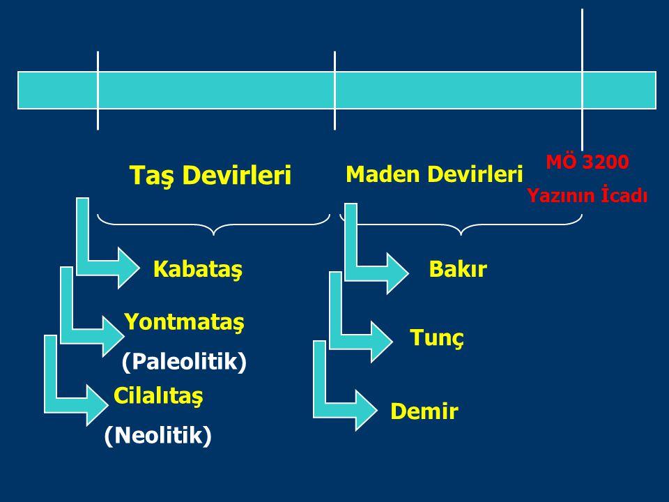 Anadolu'da Tarih Öncesi Dönemler: Eskitaş (Kabataş): Antalya- Karain, Beldibi, Belbaşı.