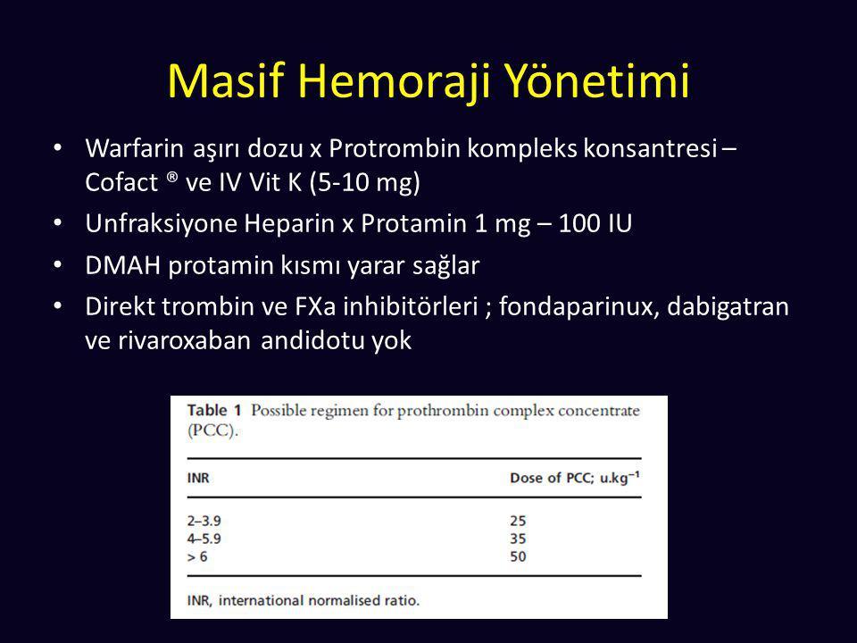 Masif Hemoraji Yönetimi Warfarin aşırı dozu x Protrombin kompleks konsantresi – Cofact ® ve IV Vit K (5-10 mg) Unfraksiyone Heparin x Protamin 1 mg –