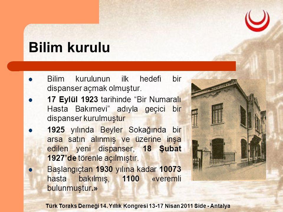 Türk Toraks Derneği 14. Yıllık Kongresi 13-17 Nisan 2011 Side - Antalya Bilim kurulu Bilim kurulunun ilk hedefi bir dispanser açmak olmuştur. 17 Eylül