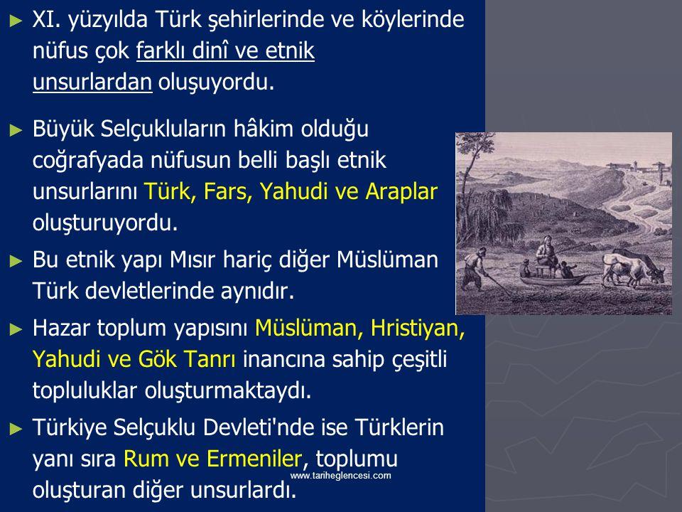 ► ► Şehirliler ► ► Tacirler, zanaatkârlar, devlet memurları, askerler şehir ve kasabalarda yaşarlardı. Türk şehirlerinin etrafını çeviren surların içe