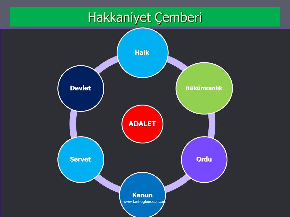 """► Osmanlı toplum düzeninin ve yönetim felsefesinin temelini oluşturan bu fikirler, """"daire-i adliye"""" yani """"adalet dairesi"""" veya """"hakkaniyet çemberi"""" ad"""