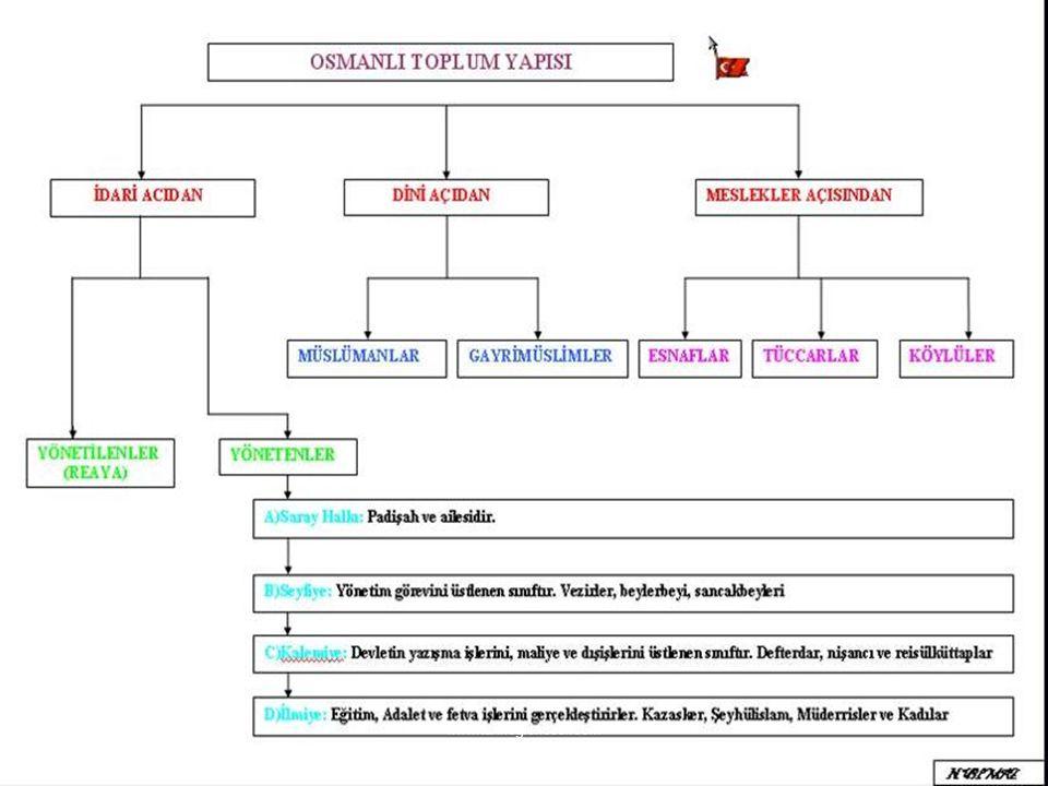 Hakkaniyet Çemberi ADALET Halk Hükümranlık OrduKanunServetDevlet www.tariheglencesi.com