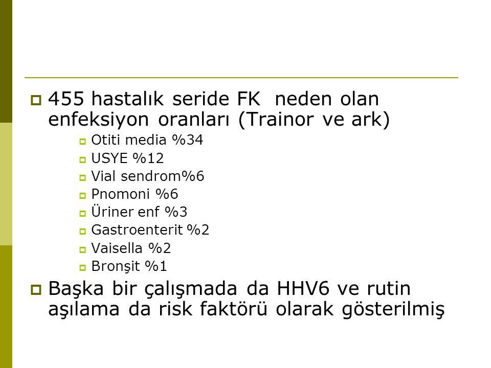  455 hastalık seride FK neden olan enfeksiyon oranları (Trainor ve ark)  Otiti media %34  USYE %12  Vial sendrom%6  Pnomoni %6  Üriner enf %3  Gastroenterit %2  Vaisella %2  Bronşit %1  Başka bir çalışmada da HHV6 ve rutin aşılama da risk faktörü olarak gösterilmiş