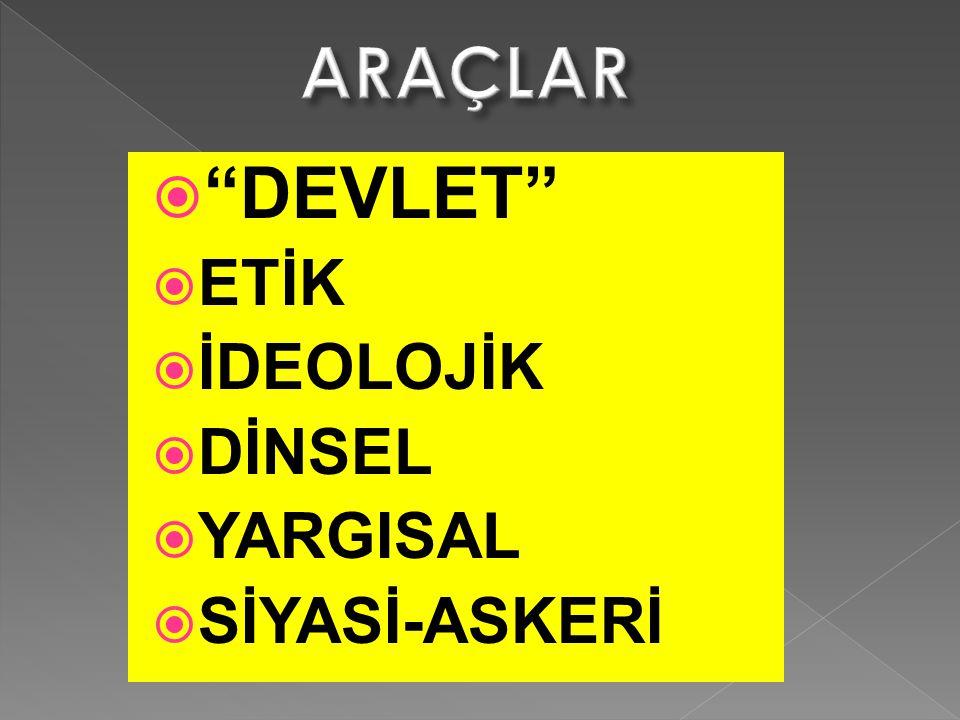 " ""DEVLET""  ETİK  İDEOLOJİK  DİNSEL  YARGISAL  SİYASİ-ASKERİ"