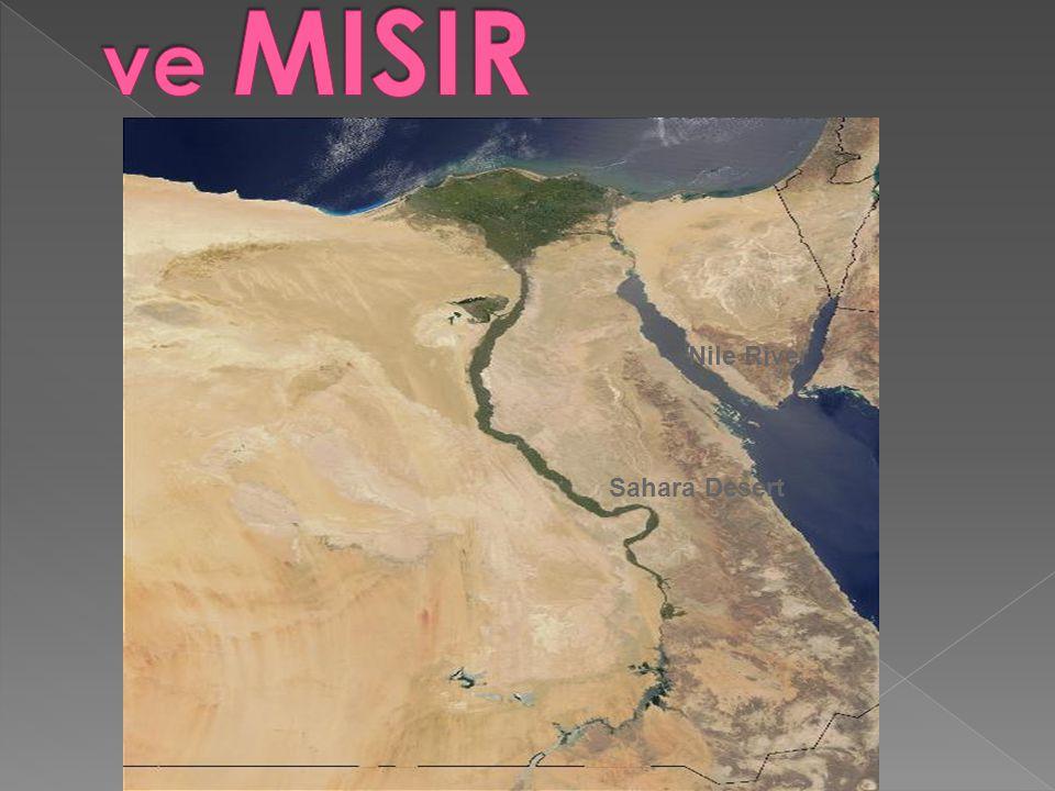 Nile River Sahara Desert
