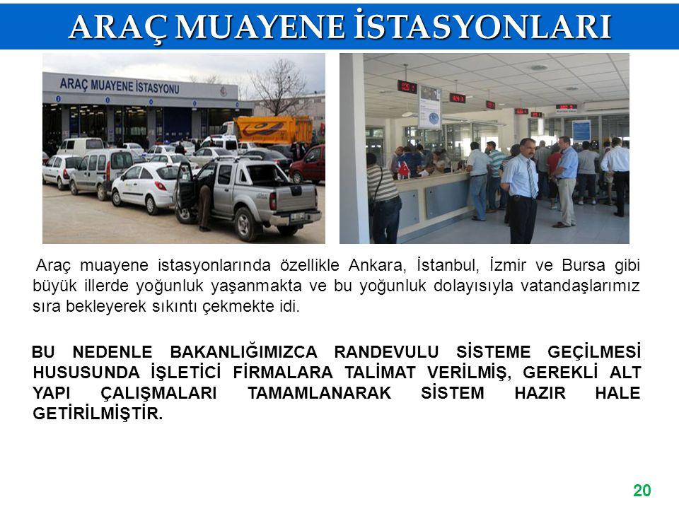 20 Araç muayene istasyonlarında özellikle Ankara, İstanbul, İzmir ve Bursa gibi büyük illerde yoğunluk yaşanmakta ve bu yoğunluk dolayısıyla vatandaşlarımız sıra bekleyerek sıkıntı çekmekte idi.