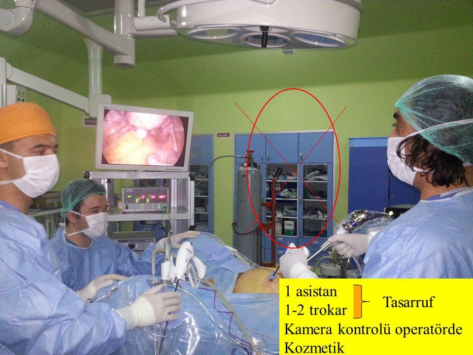1 asistan 1-2 trokar Kamera kontrolü operatörde Kozmetik Tasarruf