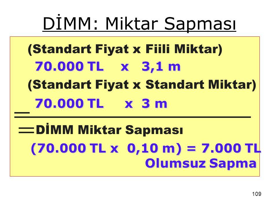 109 DİMM: Miktar Sapması (Standart Fiyat x Fiili Miktar) (Standart Fiyat x Standart Miktar) DİMM Miktar Sapması 70.000 TL x 3,1 m 70.000 TL x 3 m (70.