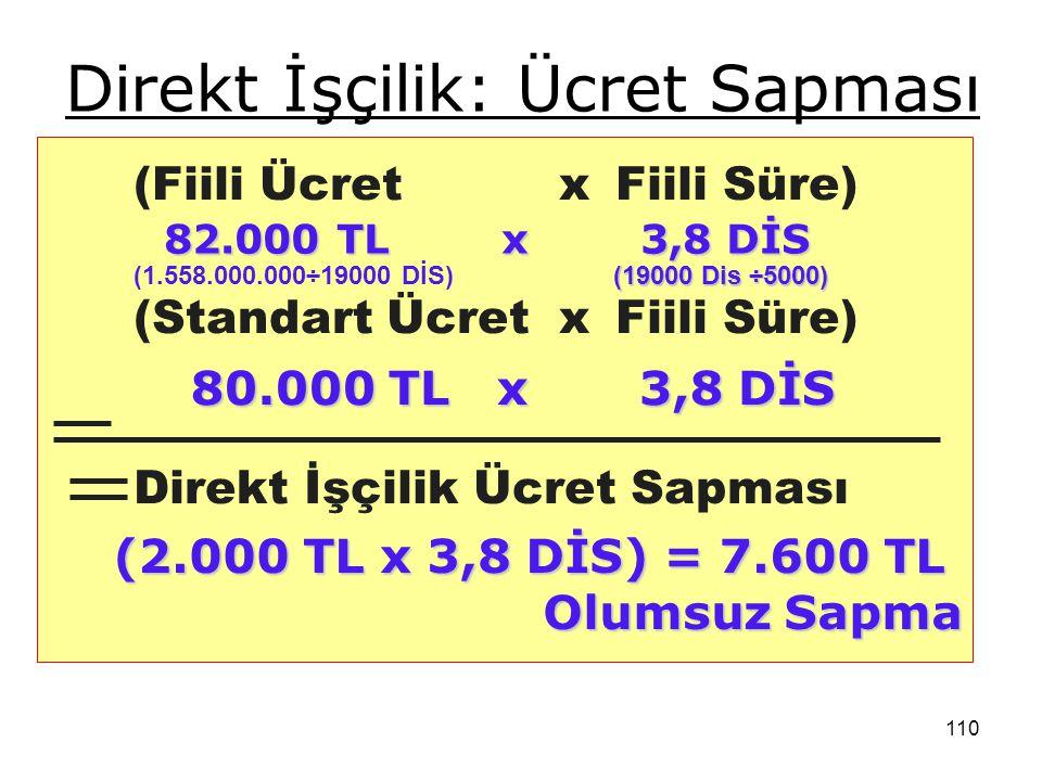110 Direkt İşçilik: Ücret Sapması (Fiili Ücret x Fiili Süre) (Standart Ücret x Fiili Süre) Direkt İşçilik Ücret Sapması 82.000 TL x 3,8 DİS 82.000 TL