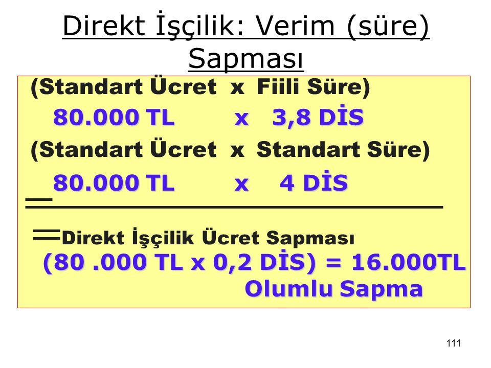 111 Direkt İşçilik: Verim (süre) Sapması (Standart Ücret x Fiili Süre) (Standart Ücret x Standart Süre) Direkt İşçilik Ücret Sapması 80.000 TL x 3,8 D