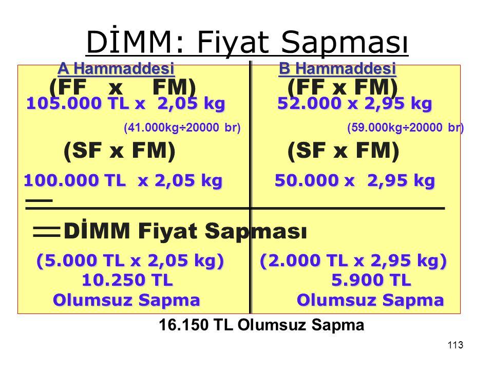 113 DİMM: Fiyat Sapması (FF x FM) (SF x FM) (SF x FM) DİMM Fiyat Sapması 105.000 TL x 2,05 kg 52.000 x 2,95 kg (41.000kg÷20000 br) (59.000kg÷20000 br)