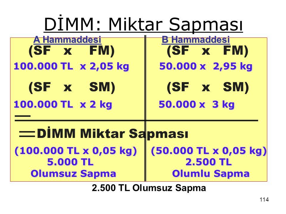 114 DİMM: Miktar Sapması (SF x FM) (SF x SM) DİMM Miktar Sapması 100.000 TL x 2 kg 50.000 x 3 kg (100.000 TL x 0,05 kg) (50.000 TL x 0,05 kg) (100.000