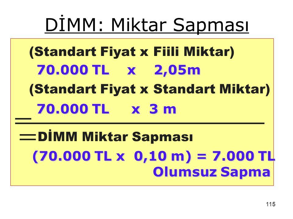 115 DİMM: Miktar Sapması (Standart Fiyat x Fiili Miktar) (Standart Fiyat x Standart Miktar) DİMM Miktar Sapması 70.000 TL x 2,05m 70.000 TL x 3 m (70.