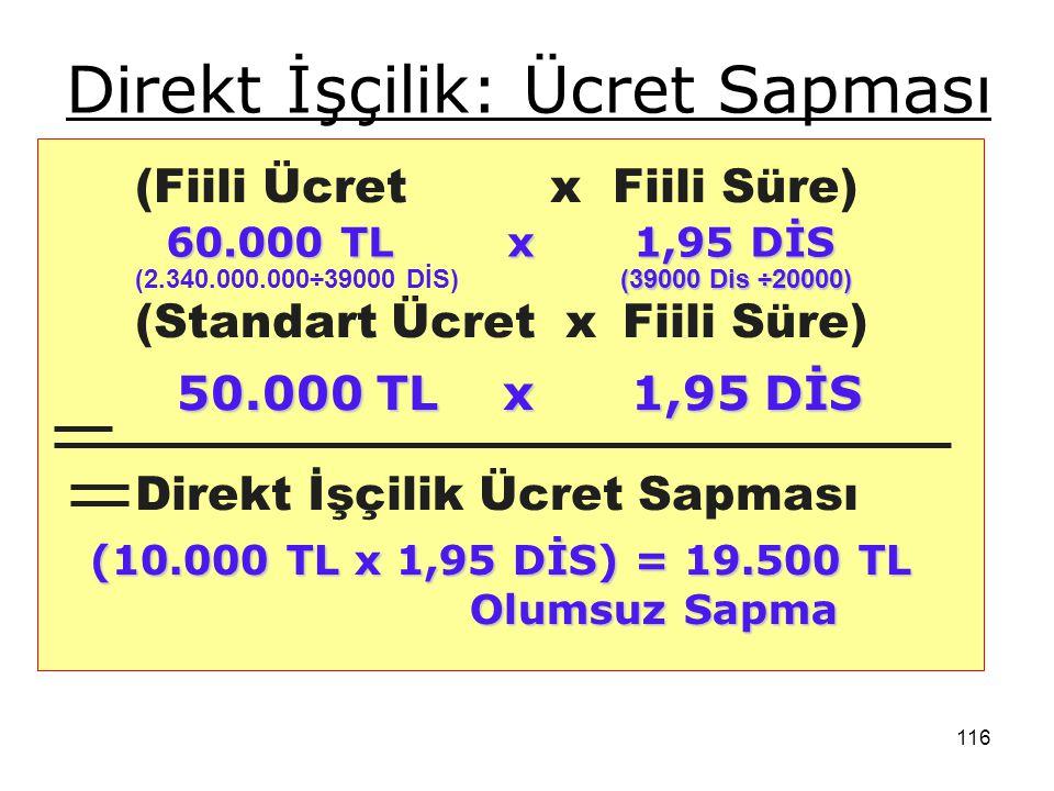 116 Direkt İşçilik: Ücret Sapması (Fiili Ücret x Fiili Süre) (Standart Ücret x Fiili Süre) Direkt İşçilik Ücret Sapması 60.000 TL x 1,95 DİS 60.000 TL