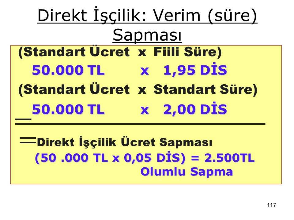 117 Direkt İşçilik: Verim (süre) Sapması (Standart Ücret x Fiili Süre) (Standart Ücret x Standart Süre) Direkt İşçilik Ücret Sapması 50.000 TL x 1,95