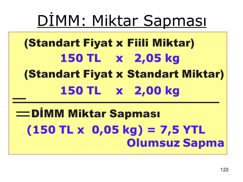120 DİMM: Miktar Sapması (Standart Fiyat x Fiili Miktar) (Standart Fiyat x Standart Miktar) DİMM Miktar Sapması 150 TL x 2,05 kg 150 TL x 2,05 kg 150