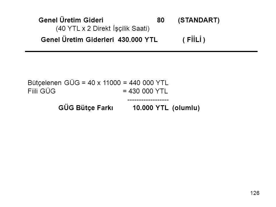 126 Genel Üretim Gideri 80 (STANDART) (40 YTL x 2 Direkt İşçilik Saati) Genel Üretim Giderleri 430.000 YTL ( FİİLİ ) Bütçelenen GÜG = 40 x 11000 = 440