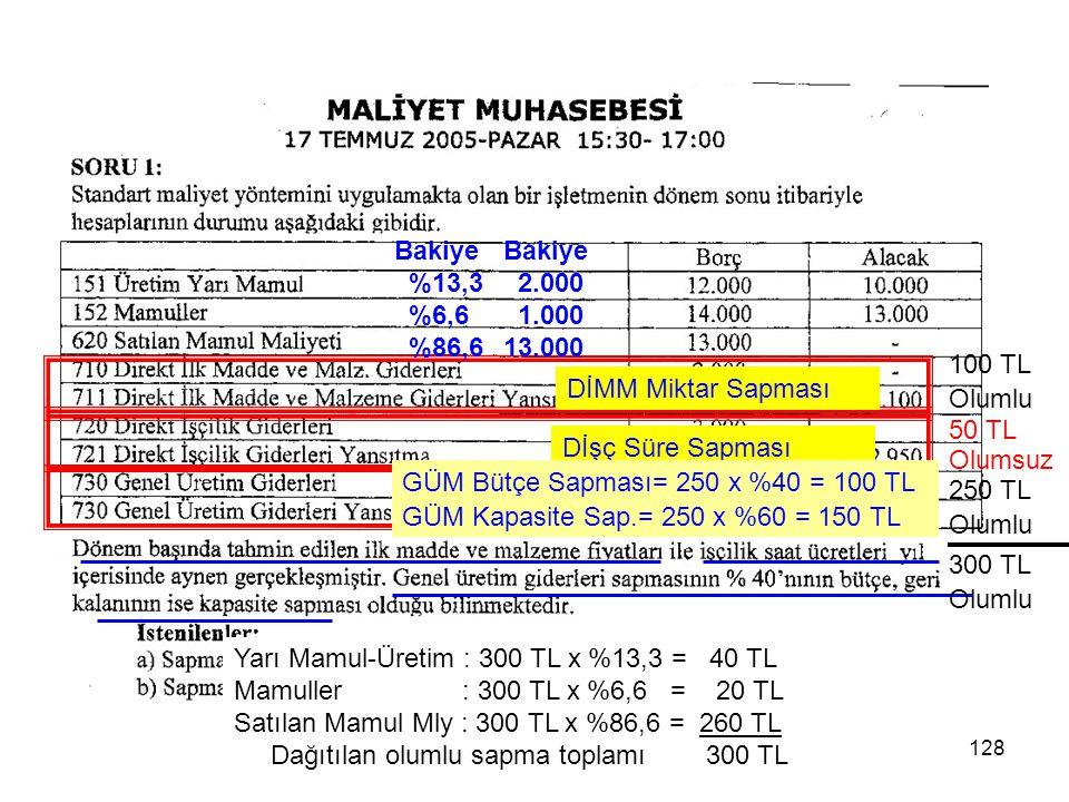 128 100 TL Olumlu 50 TL Olumsuz 250 TL Olumlu DİMM Miktar Sapması Dİşç Süre Sapması GÜM Bütçe Sapması= 250 x %40 = 100 TL GÜM Kapasite Sap.= 250 x %60