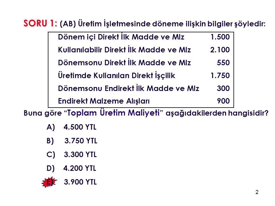 123 SORU 2: Bir yatak fabrikasının üretmiş olduğu bir yatağın, standart maliyet kartı aşağıdaki gibidir: D.