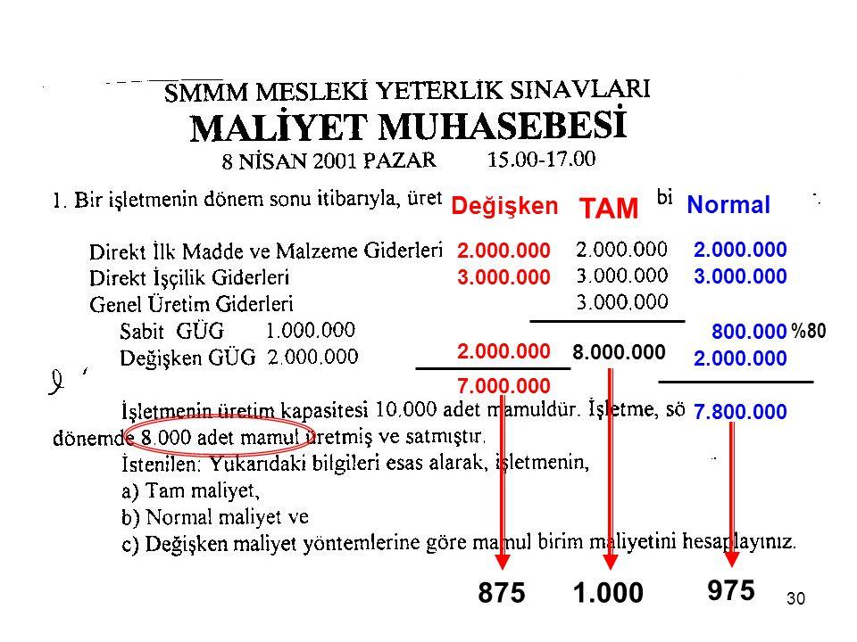 30 8.000.000 TAM Değişken 2.000.000 3.000.000 2.000.000 7.000.000 Normal 2.000.000 3.000.000 800.000 7.800.000 %80 8751.000 975 2.000.000