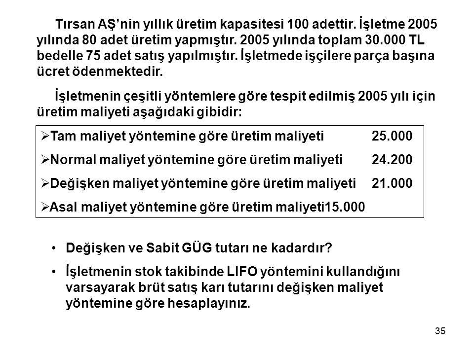 35 Tırsan AŞ'nin yıllık üretim kapasitesi 100 adettir. İşletme 2005 yılında 80 adet üretim yapmıştır. 2005 yılında toplam 30.000 TL bedelle 75 adet sa