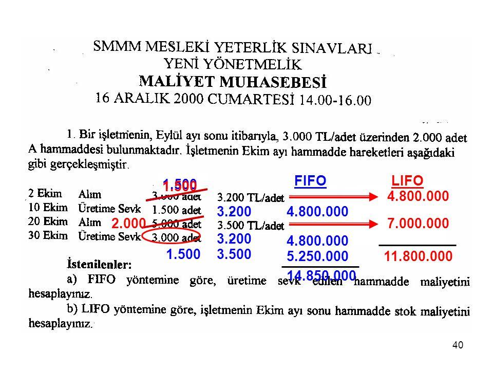 40 FIFO 3.2004.800.000 1.500 3.200 1.5003.500 4.800.000 5.250.000 14.850.000 LIFO 1.500 2.0007.000.000 4.800.000 11.800.000