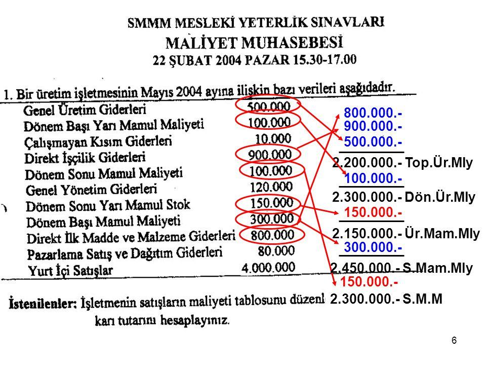117 Direkt İşçilik: Verim (süre) Sapması (Standart Ücret x Fiili Süre) (Standart Ücret x Standart Süre) Direkt İşçilik Ücret Sapması 50.000 TL x 1,95 DİS 50.000 TL x 1,95 DİS 50.000 TL x 2,00 DİS 50.000 TL x 2,00 DİS (50.000 TL x 0,05 DİS) = 2.500TL Olumlu Sapma Olumlu Sapma