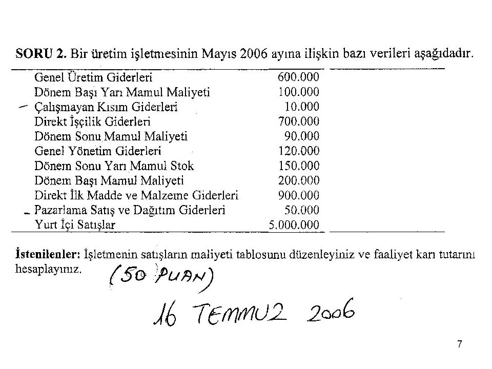 128 100 TL Olumlu 50 TL Olumsuz 250 TL Olumlu DİMM Miktar Sapması Dİşç Süre Sapması GÜM Bütçe Sapması= 250 x %40 = 100 TL GÜM Kapasite Sap.= 250 x %60 = 150 TL 300 TL Olumlu Bakiye 2.000 1.000 13.000 Bakiye %13,3 %6,6 %86,6 Yarı Mamul-Üretim : 300 TL x %13,3 = 40 TL Mamuller : 300 TL x %6,6 = 20 TL Satılan Mamul Mly : 300 TL x %86,6 = 260 TL Dağıtılan olumlu sapma toplamı 300 TL