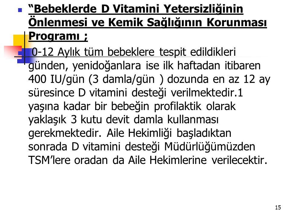 """15 """"Bebeklerde D Vitamini Yetersizliğinin Önlenmesi ve Kemik Sağlığının Korunması Programı ; 0-12 Aylık tüm bebeklere tespit edildikleri günden, yenid"""
