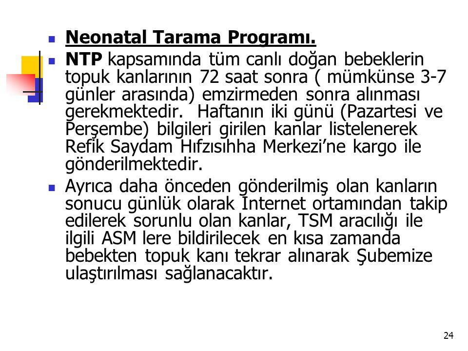 24 Neonatal Tarama Programı. NTP kapsamında tüm canlı doğan bebeklerin topuk kanlarının 72 saat sonra ( mümkünse 3-7 günler arasında) emzirmeden sonra