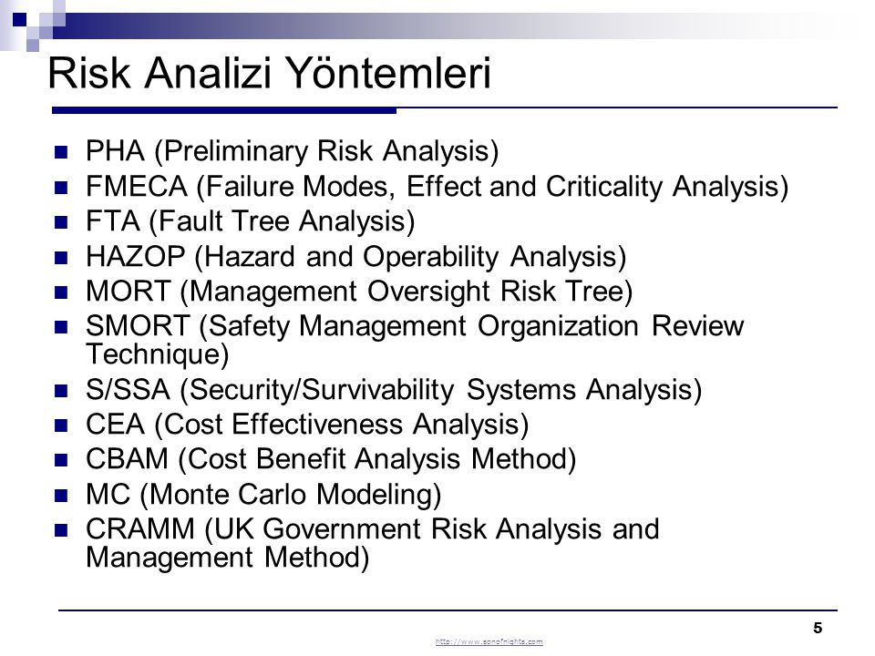 5 Risk Analizi Yöntemleri PHA (Preliminary Risk Analysis) FMECA (Failure Modes, Effect and Criticality Analysis) FTA (Fault Tree Analysis) HAZOP (Hazard and Operability Analysis) MORT (Management Oversight Risk Tree) SMORT (Safety Management Organization Review Technique) S/SSA (Security/Survivability Systems Analysis) CEA (Cost Effectiveness Analysis) CBAM (Cost Benefit Analysis Method) MC (Monte Carlo Modeling) CRAMM (UK Government Risk Analysis and Management Method) http://www.sonofnights.com