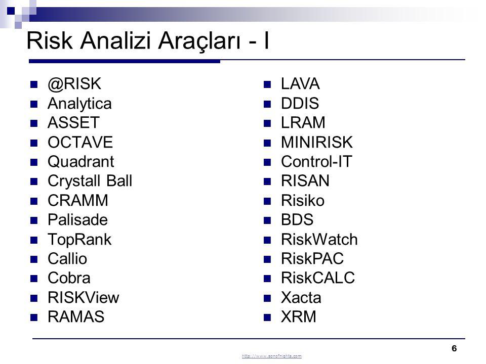 6 Risk Analizi Araçları - I @RISK Analytica ASSET OCTAVE Quadrant Crystall Ball CRAMM Palisade TopRank Callio Cobra RISKView RAMAS LAVA DDIS LRAM MINI