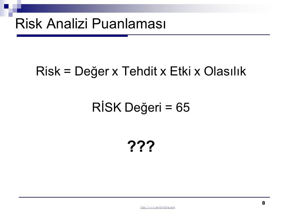 8 Risk Analizi Puanlaması Risk = Değer x Tehdit x Etki x Olasılık RİSK Değeri = 65 ??? http://www.sonofnights.com