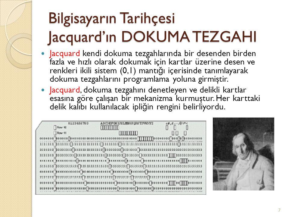 Bilgisayarın Tarihçesi Jacquard'ın DOKUMA TEZGAHI Jacquard kendi dokuma tezgahlarında bir desenden birden fazla ve hızlı olarak dokumak için kartlar ü