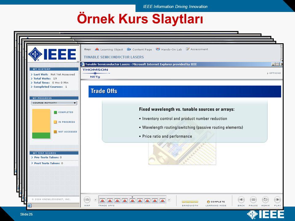 IEEE Information Driving Innovation Slide 25 Örnek Kurs Slaytları