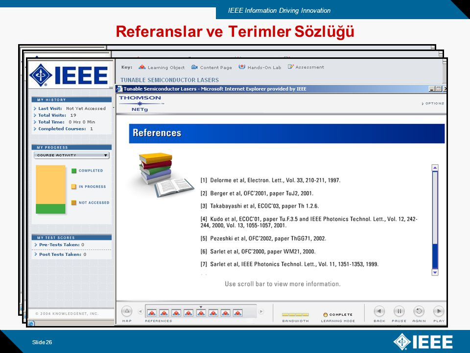 IEEE Information Driving Innovation Slide 26 Referanslar ve Terimler Sözlüğü