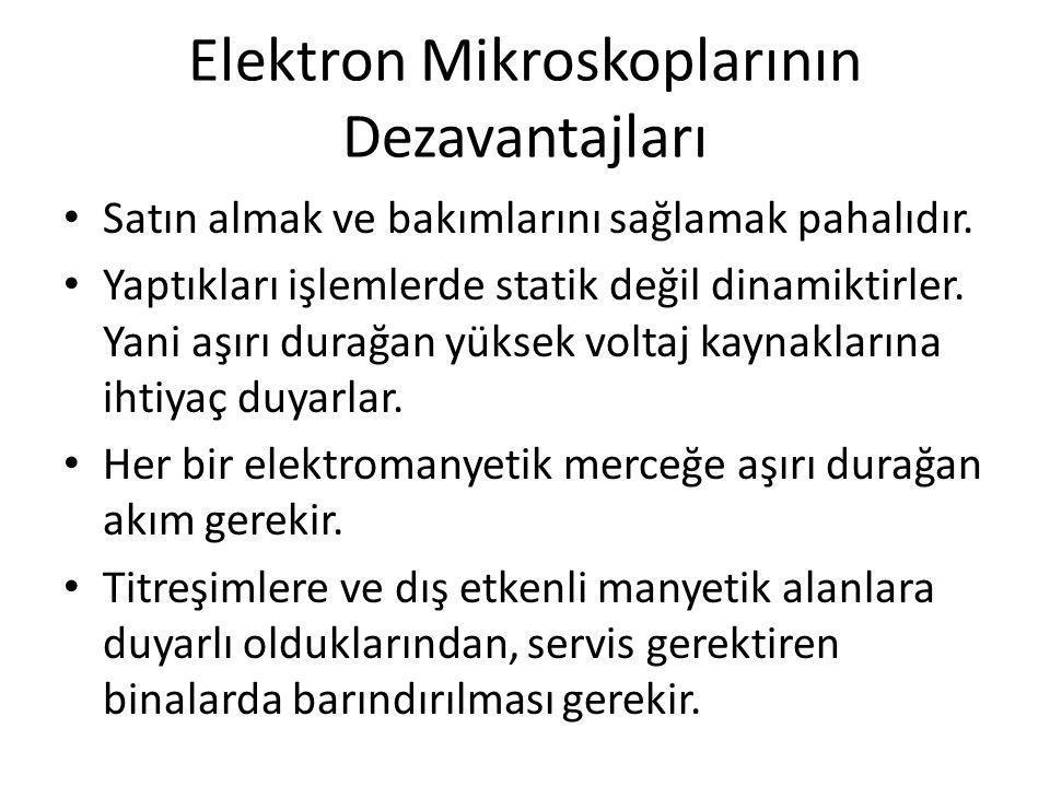 Elektron Mikroskoplarının Dezavantajları Satın almak ve bakımlarını sağlamak pahalıdır. Yaptıkları işlemlerde statik değil dinamiktirler. Yani aşırı d